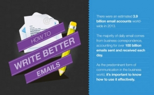 How To Write Better Emails [Infographic]